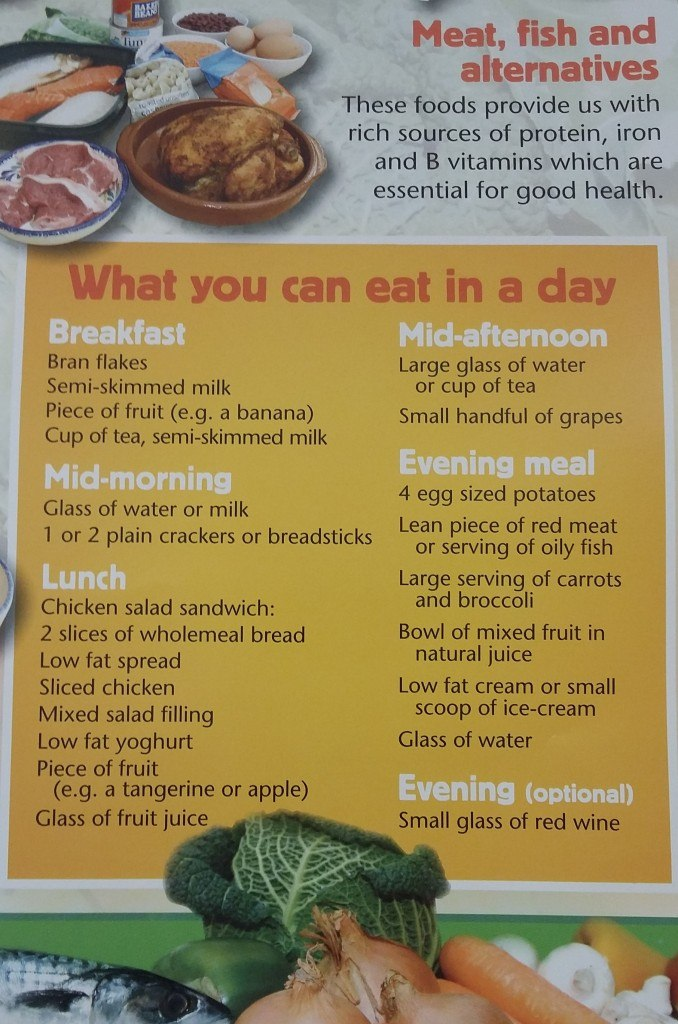 the nhs diet poster