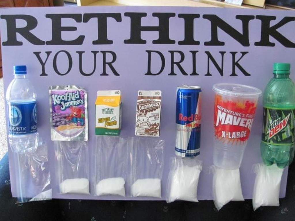 sugary drinks chart